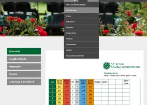 GCM Scorekarte